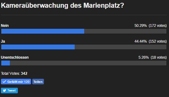 marienplatz-2